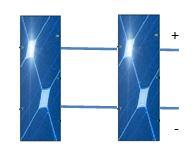 Solar PV Panel Configuration